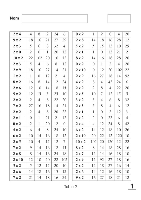 Multiplication calcul mental table de multiplication for Table de calcul
