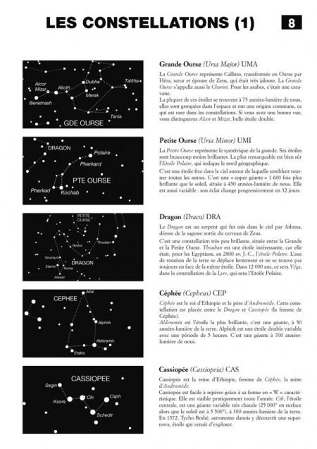 Astronomie au cours moyen