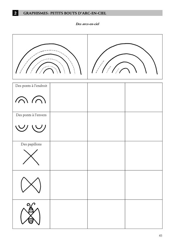 Récits et graphismes aux cycles 1 et 2